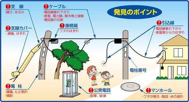 大雪等、自然災害に関するお知らせ NTT西日本